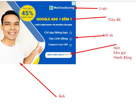 Trong Banner quảng cáo Google Ads cần có gì