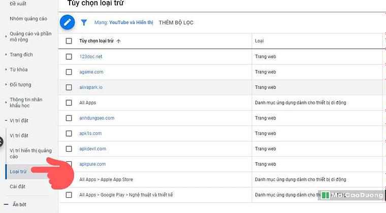 loại trừ vị trí hiển thị trên Google GDN