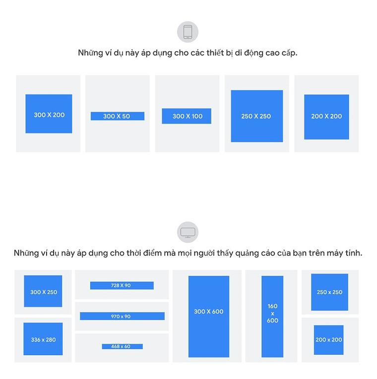 kích thước quảng cáo google gdn